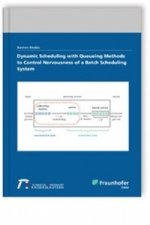Dynamic Scheduling with Queueing Methods to Control Nervousness of a Batch Scheduling System