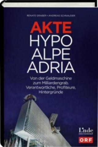 Akte Hypo Alpe Adria