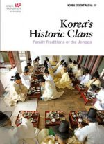 Korea's Historic Clans