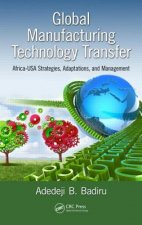 Global Manufacturing Technology Transfer