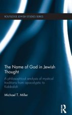 Name of God in Jewish Thought