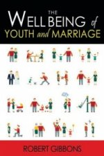 Well Being of Youth and Marriage