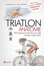 TRIATLON Anatomie