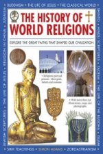 History of World Religions
