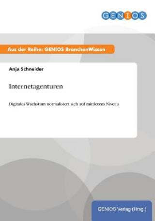 Internetagenturen