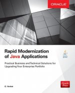 Rapid Modernization of Java Applications: A Practical Guide