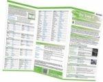 Die Sims 4 - Die 200 besten Cheats auf einen Blick!, 1 Faltkarte