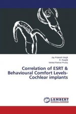 Correlation of ESRT & Behavioural Comfort Levels- Cochlear implants