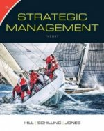 Strategic Management: Theory