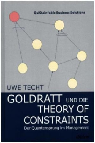 Goldratt und die Theory of Constraints