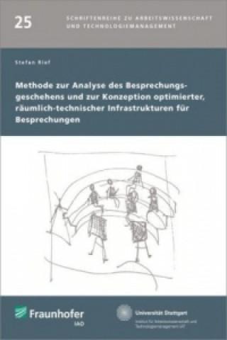 Methode zur Analyse des Besprechungsgeschehens und zur Konzeption optimierter, räumlich-technischer Infrastrukturen für Besprechungen.