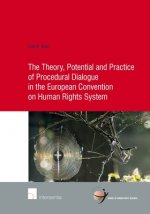 Theory, Potential and Practice of Procedural Dialogue in the European Convention on Human Rights System