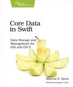 Core Data in Swift