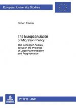 Europeanization of Migration Policy