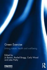 Green Exercise