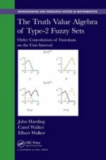Truth Value Algebra of Type-2 Fuzzy Sets