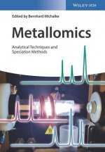 Metallomics Approaches Based on Hyphenated Techniques and Further Speciation Methods
