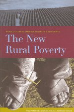 New Rural Poverty