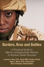 Borders, Bras and Battles