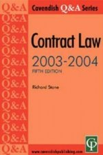 Contract Law Q&A 2003-2004