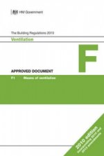 Approved Document F: Ventilation