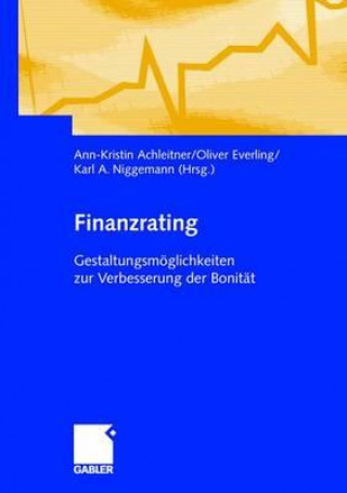 Finanzrating