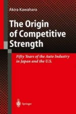 Origin of Competitive Strength