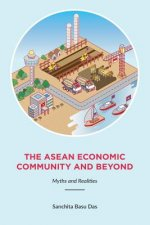 ASEAN Economic Community and Beyond