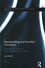 PEACEBUILDING AND POST WAR TRANSITI