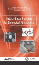 Natural-Based Polymers for Biomedical Applications