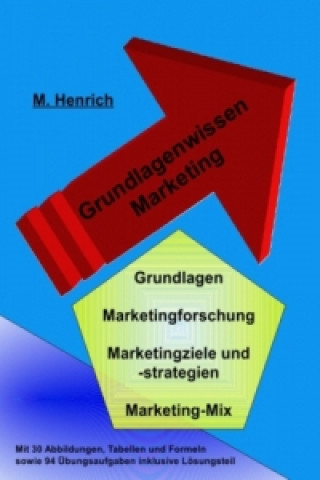 Grundlagenwissen Marketing