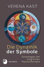 Die Dynamik der Symbole