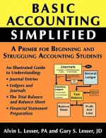 Basic Accounting Simplified