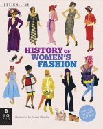 History of Women's Fashion