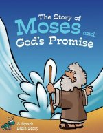 The Story of Moses and God's Promise