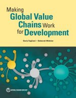 Building Global Value Chains