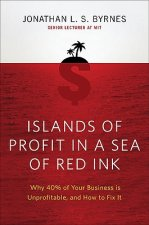 Islands of Profit in a Sea of Red Ink