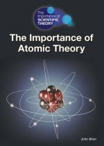 The Importance of Atomic Theory