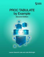 Proc Tabulate by Example
