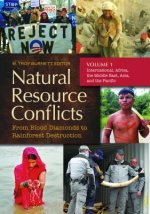 Natural Resource Conflicts