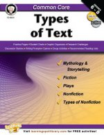Common Core Types of Text