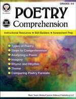 Poetry Comprehension Grades 6 - 8