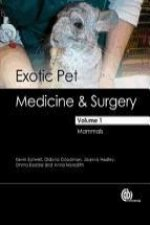 Exotic Pet Medicine and Surgery