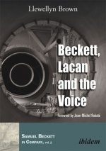 Beckett, Lacan, and the Voice