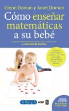 Como enseńar matemáticas a su bebé / How to Teach your Baby Math