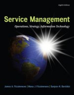 MP Service Management with Service Model Software Access Card