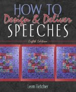 How to Design & Deliver Speeches