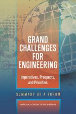 Grand Challenges for Engineering: Imperatives, Prospects, and Priorities: Summary of a Forum