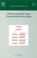 ABO-Incompatible Organ Transplantation from Japan: Invited Papers from the International Meeting at the 41st Annual Meeting of the Japan Society for T