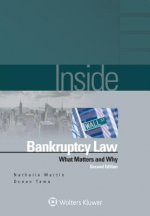 Inside Bankruptcy Law: What Matters and Why